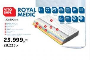 Dušek Royal Medic