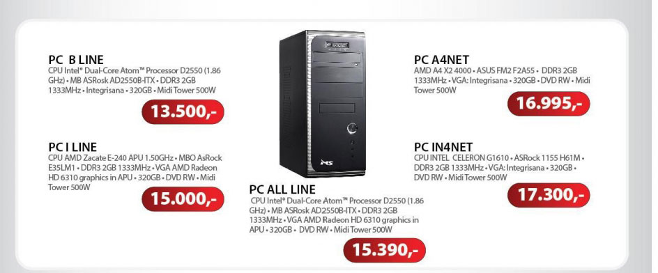 Desktop računar ALL LINE