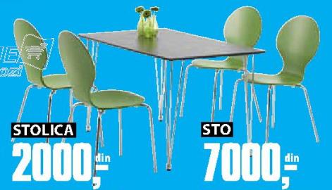 Stolica Floyd
