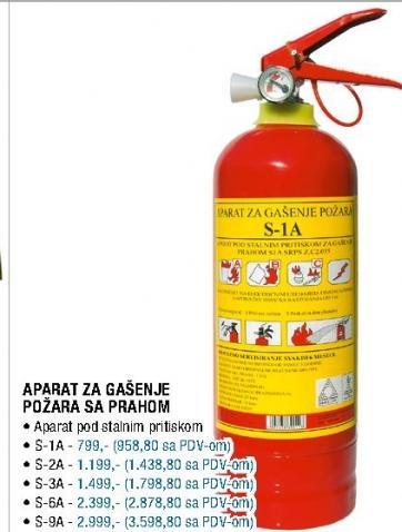 Aparat za gašenje požara