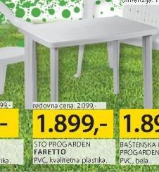 Sto Progarden Faretto