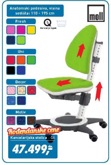 Kancelarijska stolica Maximo Fresh