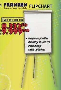 Magnetna tabla