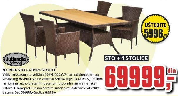 Baštenski sto Nyborg Jutlandia