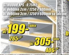 Stirodur XPS - 0,75 m2 tabla