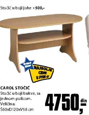 Klub sto Carol, bukva