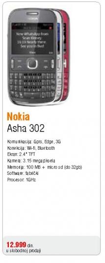 Asha 302