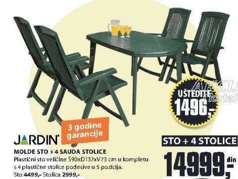 Baštenski sto Molde Jardin