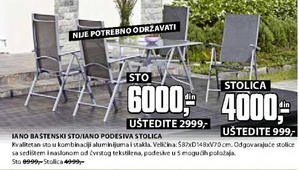 Baštenski stolica Iano