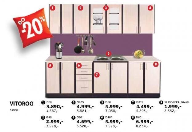 Kuhinjski element D80s