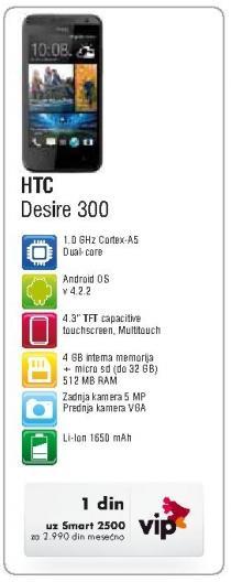 Mobilni telefon Desire 300
