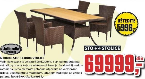 Baštenska stolica Borsk Jutlandia