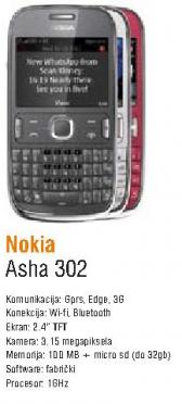 Mobilni telefon  Asha 302
