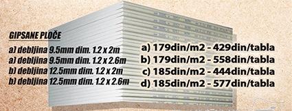Gipsane ploče 12,5mm 1,2x2m