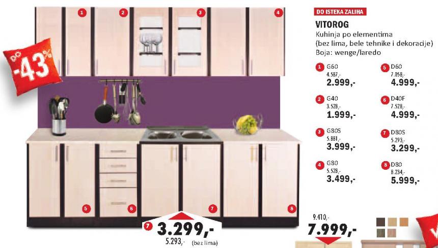 Kuhinjski element Vitorog D80