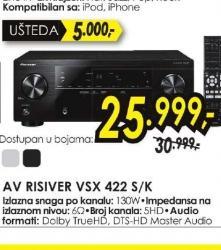 Risiver VSX-422-S