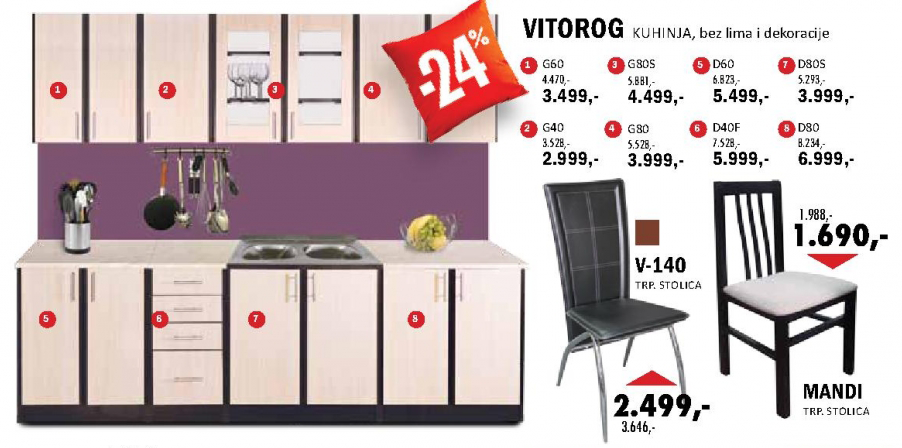 Kuhinjski element Vitorog D80S