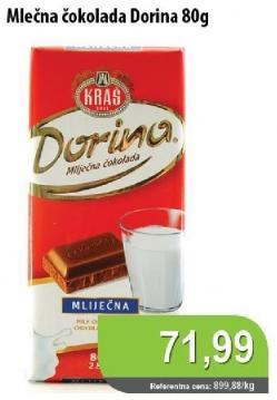 Čokolada mleko
