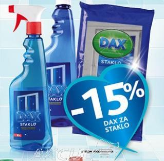 -15% na Dax za staklo