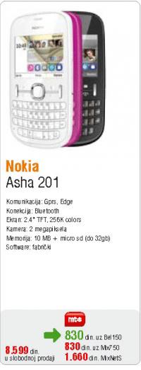Asha 201