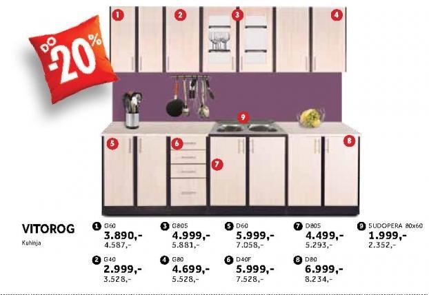 Kuhinjski element G80s