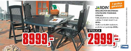 Baštenska stolica Pacifik