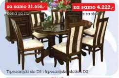 Trpezarijska stolica D2