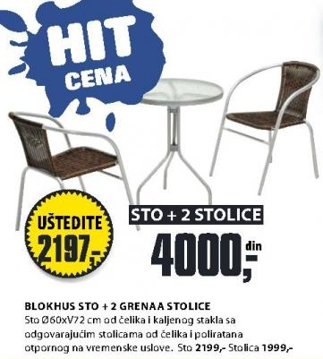 Sto Blokhus sa 2 stolice Grenaa
