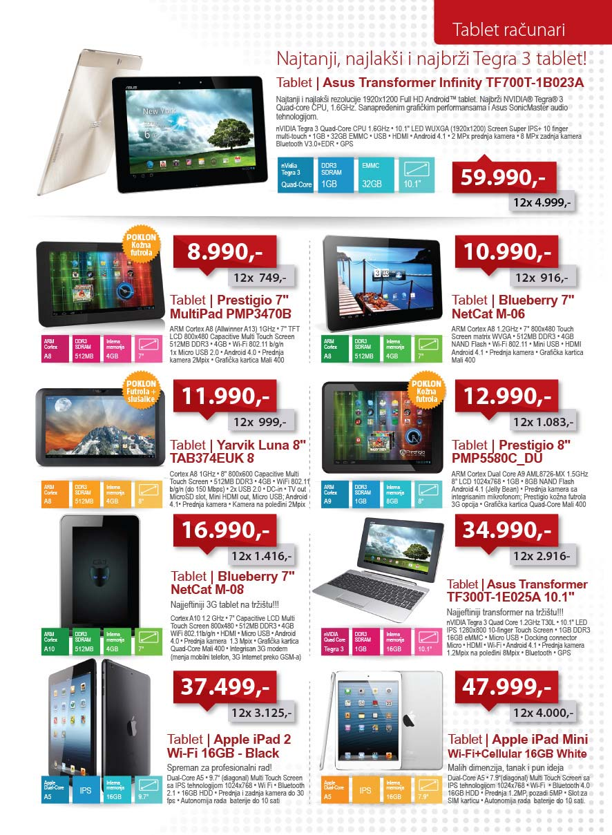 PC Practic Katalog Računari