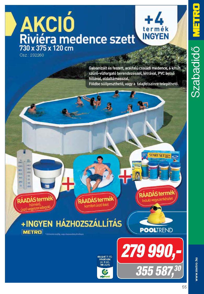 Metro Mađarska Katalog Akcija