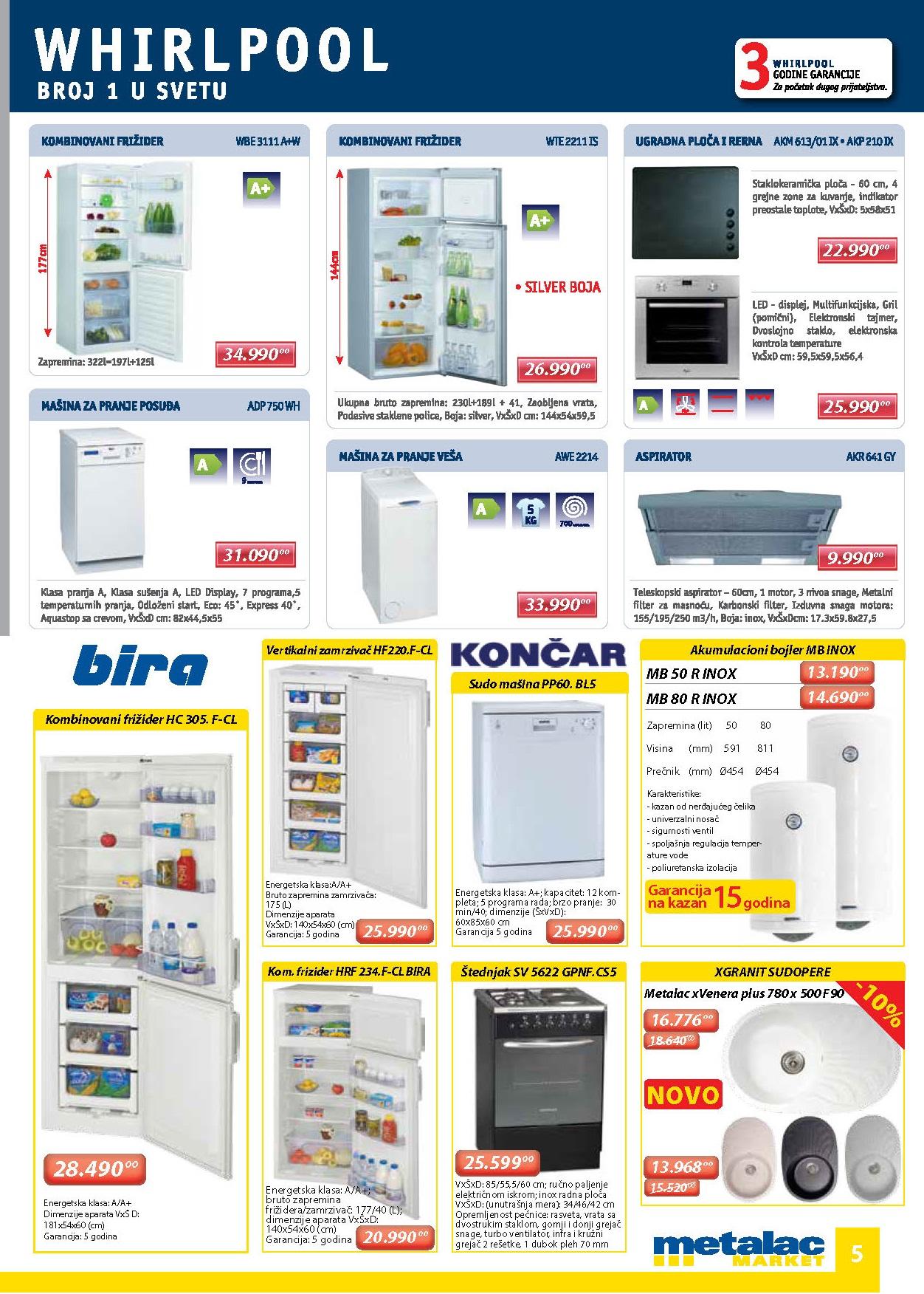 Metalac Market Katalog Mesečna Akcija