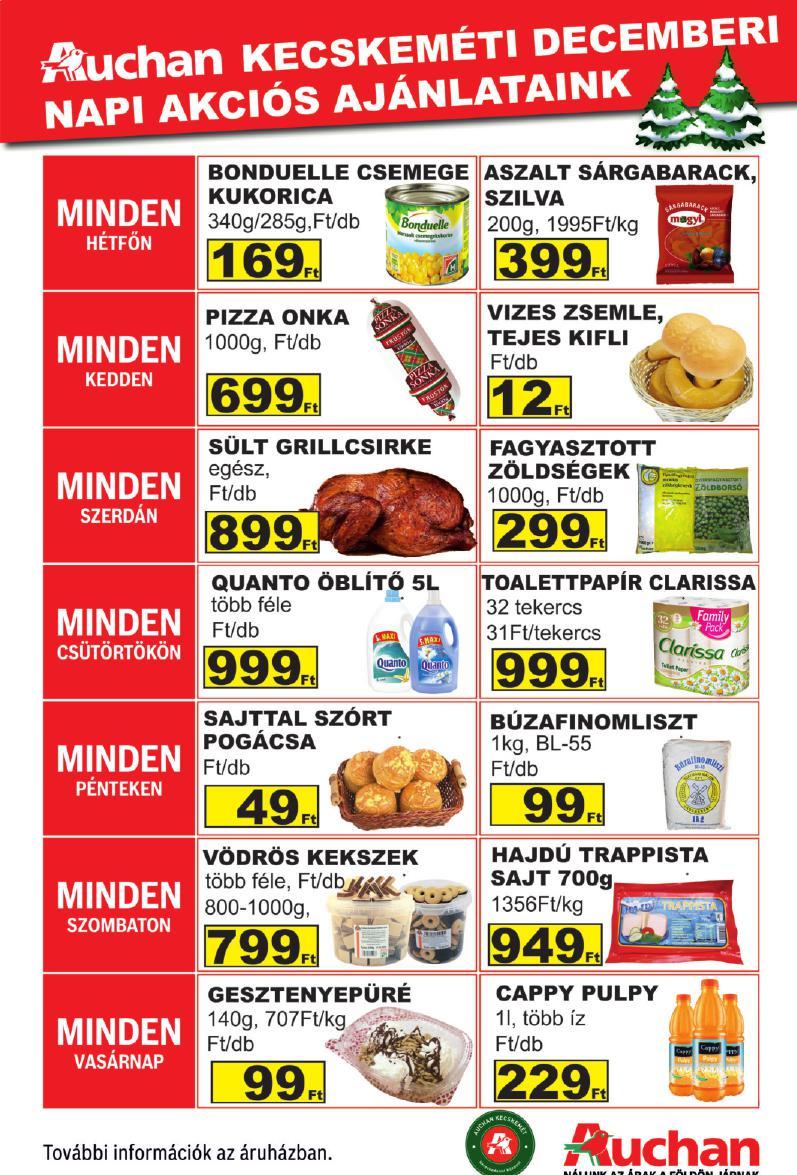 Auchan akcija decembarske ponude