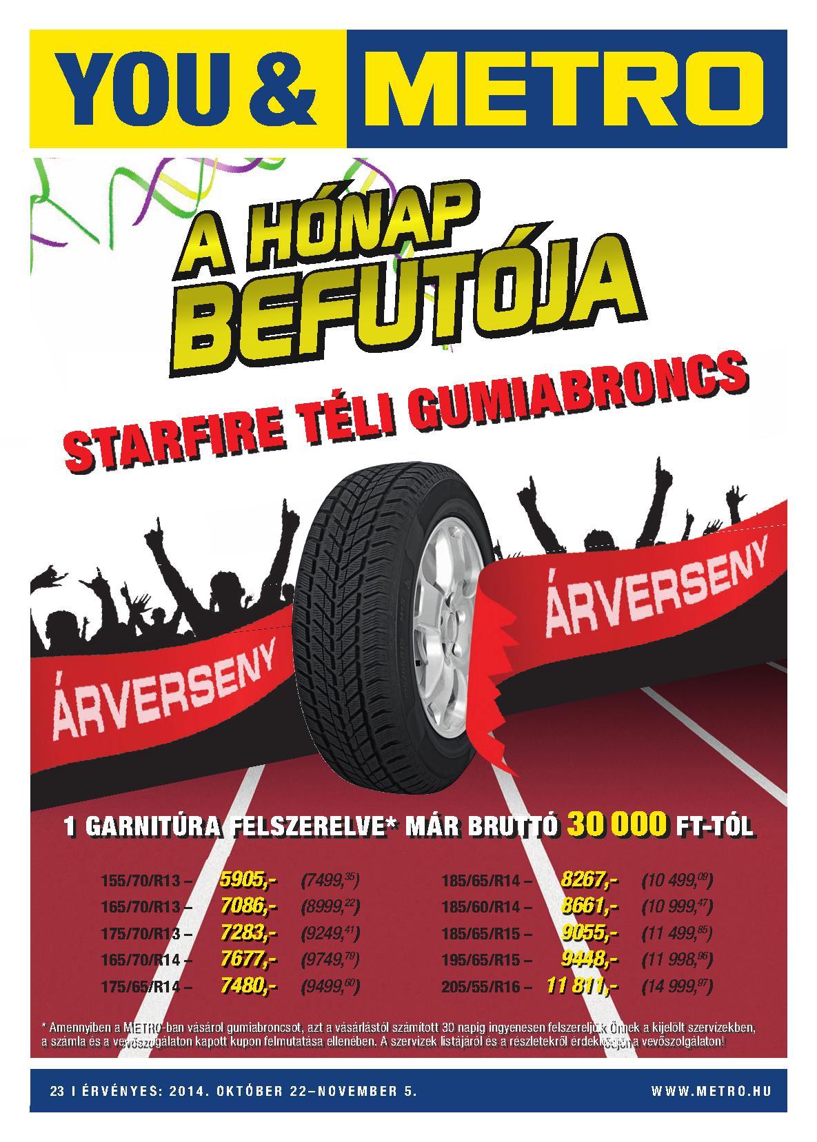 Metro Mađarska akcija sve za auto i kuću