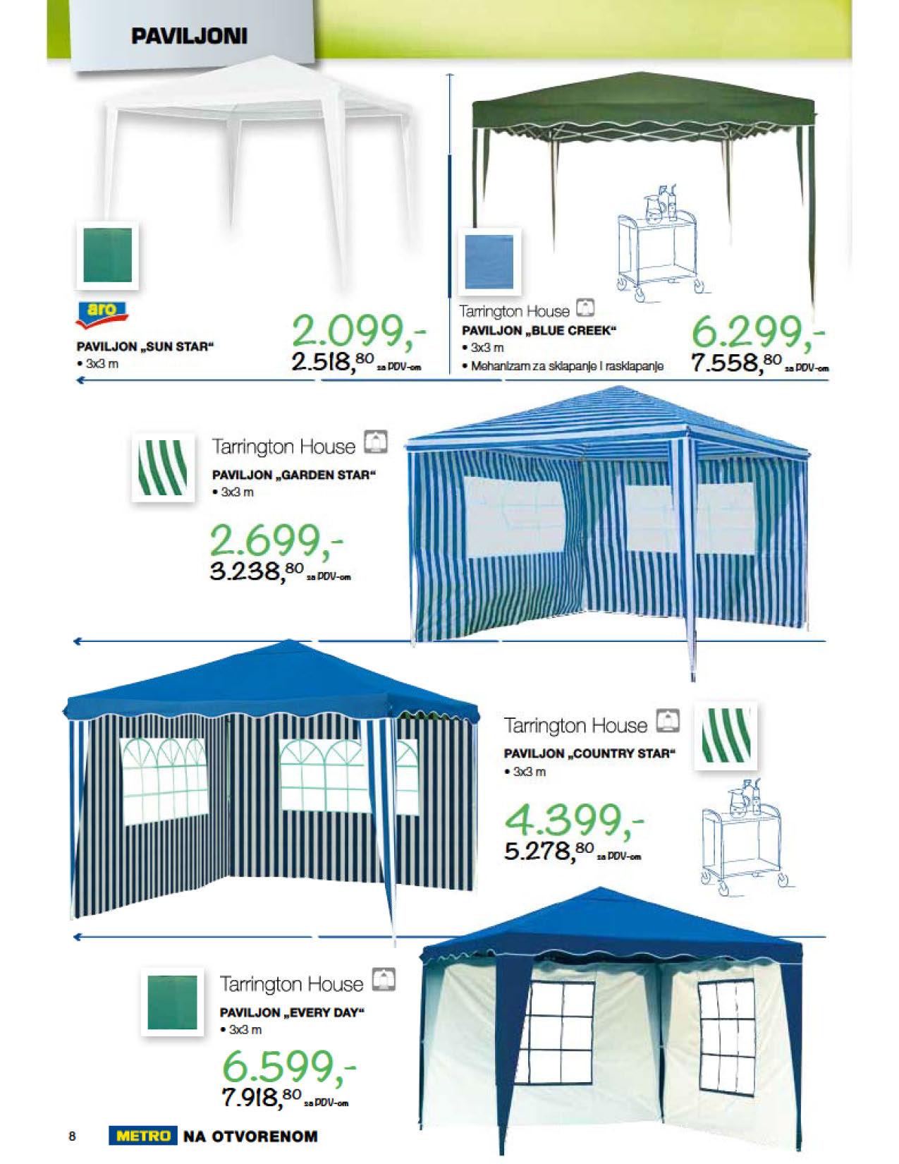 Metro Katalog Sve za baštu