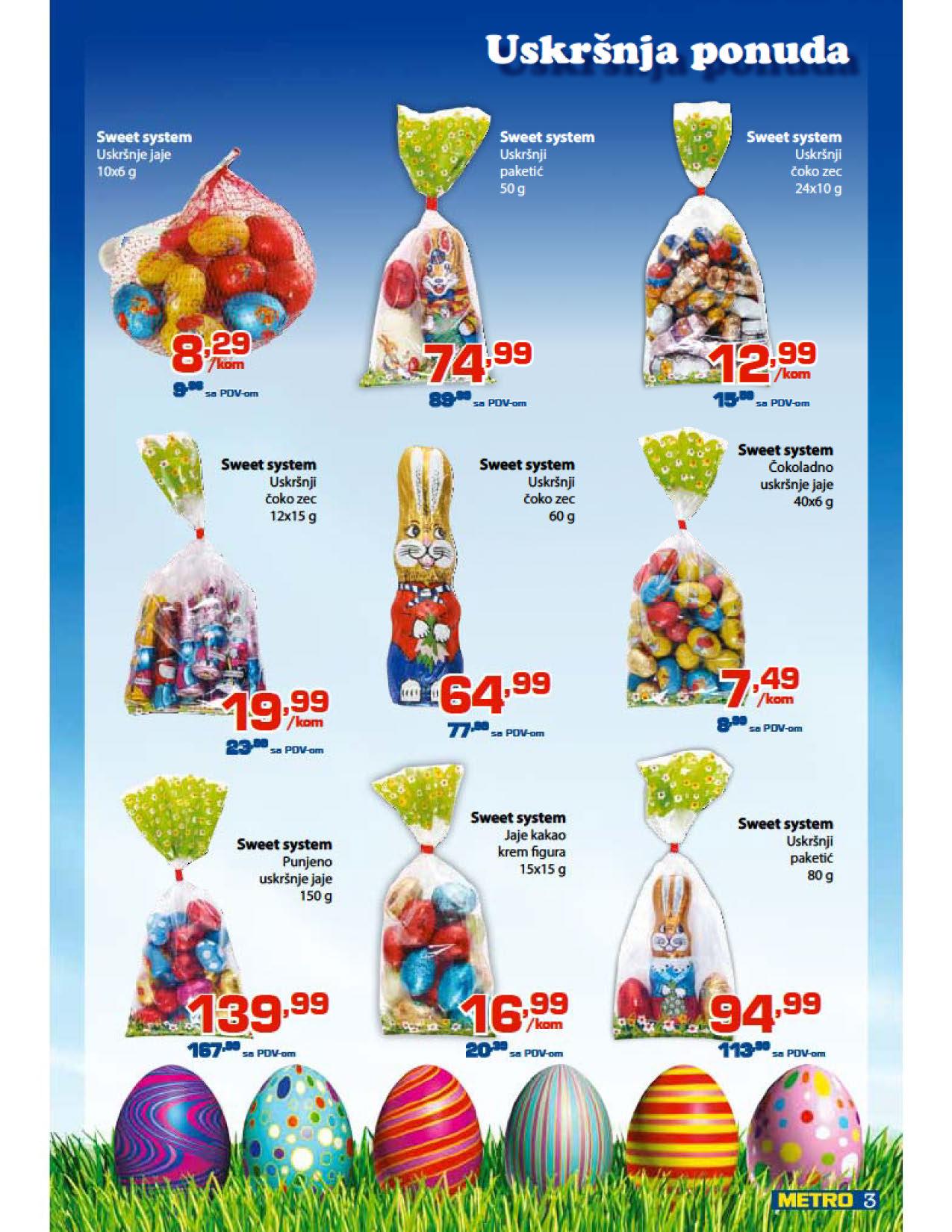 Metro Katalog Uskršnja ponuda